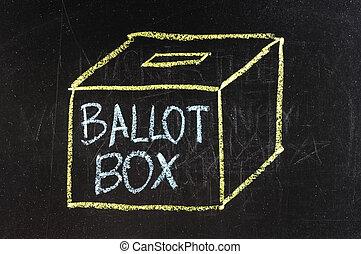 箱子, 選票