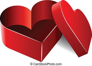 箱, 形づくられた心