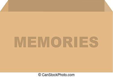 箱, 記憶, ベクトル