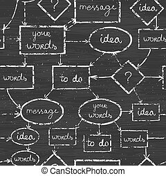粉笔, 黑板, 头脑, 地图, seamless, 模式, 背景