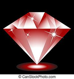紅寶石, 寶石