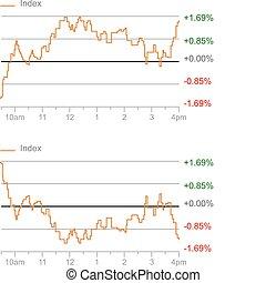 索引, 股票