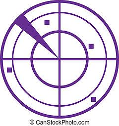 紫色, レーダー