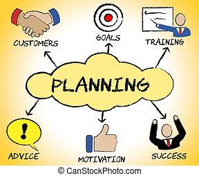 組織しなさい, ゴール, シンボル, 計画, 組織化する, ショー