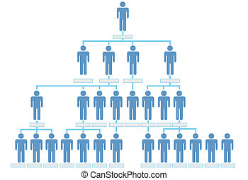組織, 公司的分層結构, 圖表, 公司, 人們