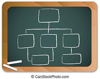 組織, 圖表, 黑板, 以及, 粉筆, 背景。