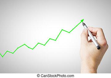 経済成長, 概念, 開発