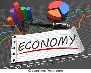経済, 予算
