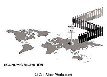 経済, 移住