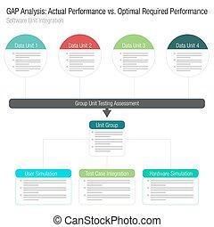 統合, ギャップ, ラウンド, 分析, ソフトウェア