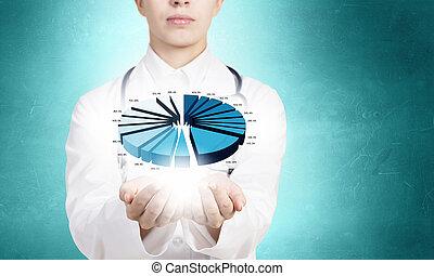 統計數字, 健康