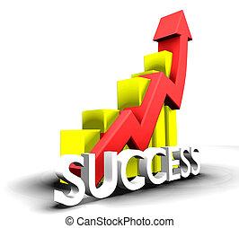統計數字, 圖表, 詞, 成功