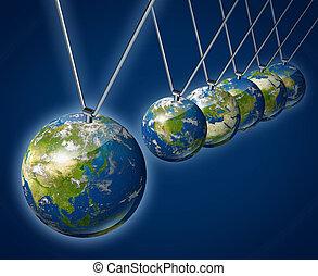 經濟, 力量, 亞洲, 鐘擺