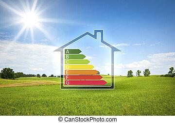 綠色的房子, 在陽光下, 由于, 能量, 效率, 圖表