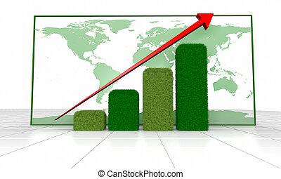 綠色, 發展圖表
