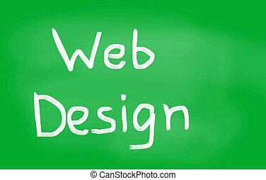 網の設計, 概念
