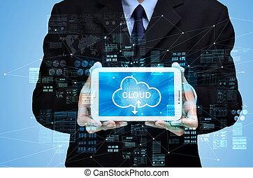 網際網路, 雲, 計算, 概念
