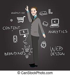 網, マーケティング, 内容, analytics, デザイン, 決め付けること, 教授