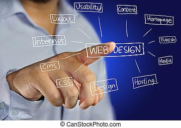 網, 概念, デザイン