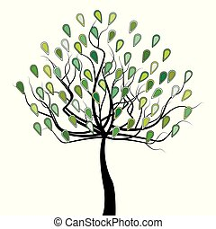 緑の概要, 木