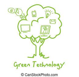 緑, エコロジー, 技術, 木