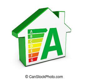 緑, エネルギー, ハウスアイコン