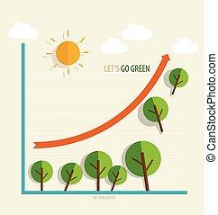 緑, 経済, 概念, :, グラフ, の, 成長する, 支持できる, 環境