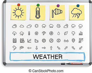 線, 天候, 図画, 手, アイコン