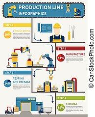 線, 生産, infographics