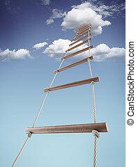 繩子梯子, 天空