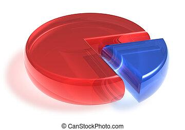 红, 同时,蓝色, 水晶, 馅饼图表