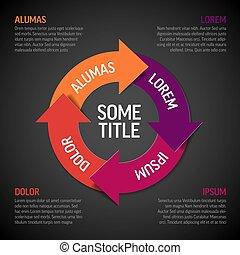 纲要, 矢量, /, 周期, 红, 环绕, 图形, 生活, infographic