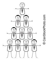 组织, 商业