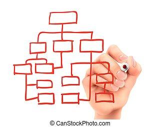 组织, 画, 图表, 手