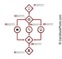 组织, template., 图表