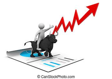 经济, 证券市场图表
