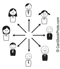 网络, 商业