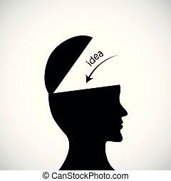 置かれた, 頭, 考え 人