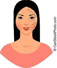 美しい女性, 彼女, 化粧品, イラスト, 顔, ベクトル, アジア人, 印, 引かれる, 手術, プラスチック