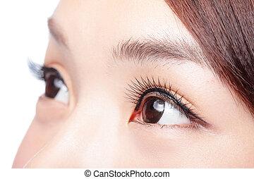 美しい女性, 目