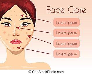 美丽的妇女, 脸, 粉刺, 矢量, treatment=, 描述