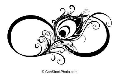 羽, 孔雀, シンボル, 無限点