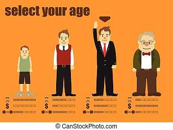 老化, ある, 自然