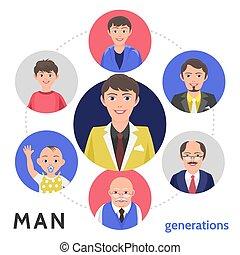 老化, 人々, 平ら, 概念, プロセス