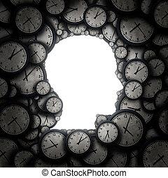 考えなさい, 時間