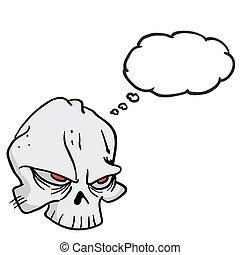 考え泡, 頭骨