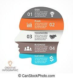 考え, ∥あるいは∥, オプション, 顔, infographic., ブレーンストーミング, 人間, 周期, ...