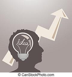 考え, 概念, ビジネス
