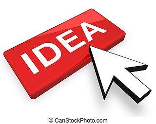 考え, 概念