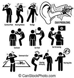 耳朵, 診斷
